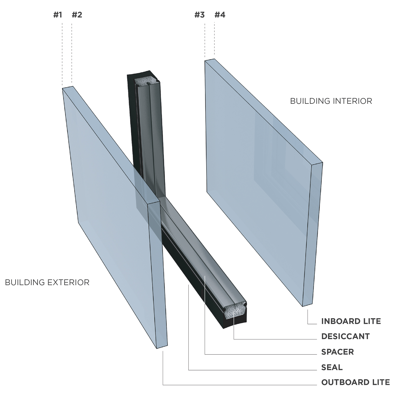 laminated insulated glass unit